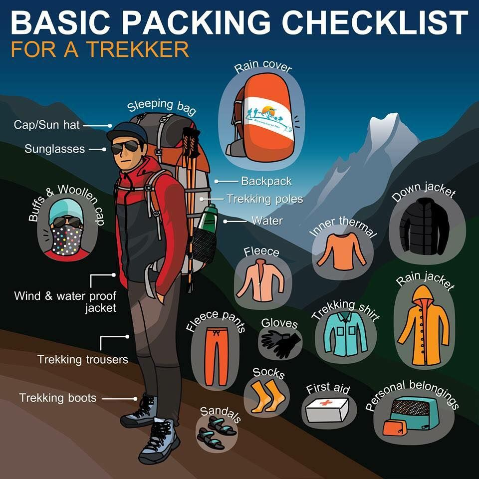 things to carry for trekking in Sikkim
